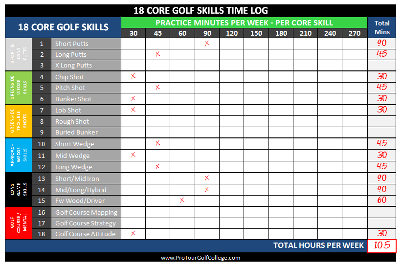 Custom Card Template golf score card template : The Secret Golf Practice Strategy that EVERY Junior and College Golfer ...