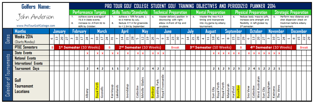 GOLF PLAN AND DESIGN STAGE 1